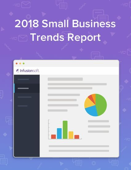 a report on the business 2017 state of small business report from a survey of over 1,100 small businesses, presented by wasp barcode.