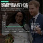 The Royal Engagement has consumers searching and one fashion retailer is coming out on top. #Insightoftheweek