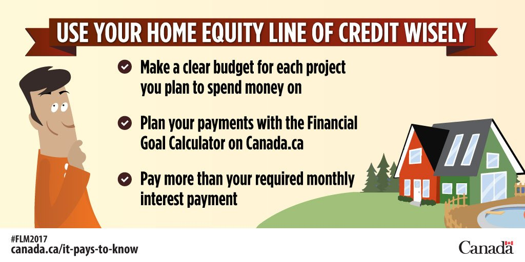 canada how to get line of credit