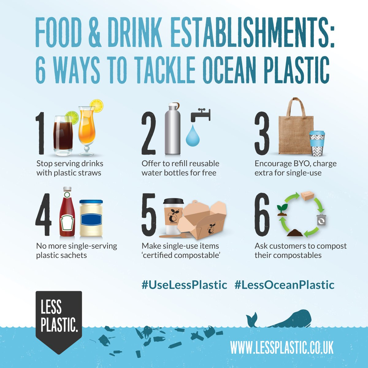 Printastic project printasticpro twitter here are 6 ways you can tackle oceanplastic httpbit2r6xgx3 uselessplastic lessoceanplastic bethechangepicitterzvmkxnknq5 fandeluxe