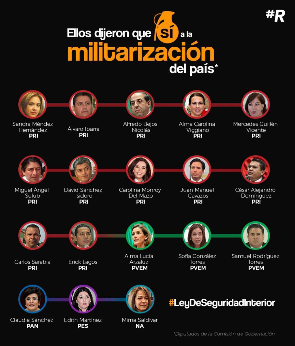 Aquí la la lista de los diputados que votaron en favor de la #LeydeSeguridadInterior y dijeron sí a la militarización. A reclamarles. Que les cueste la carrera política y el futuro y el voto y la reputación 👎