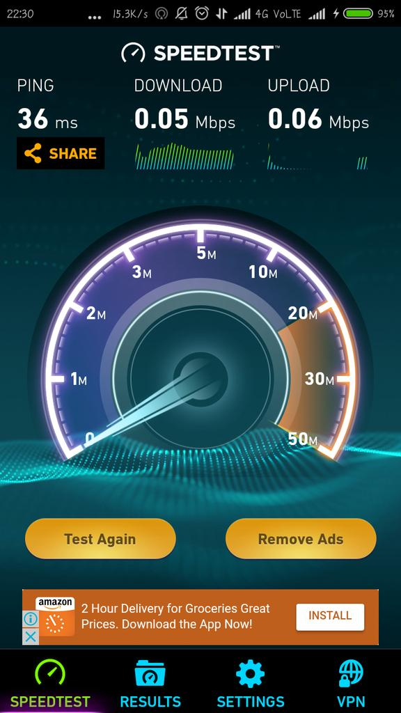 telecom speed test