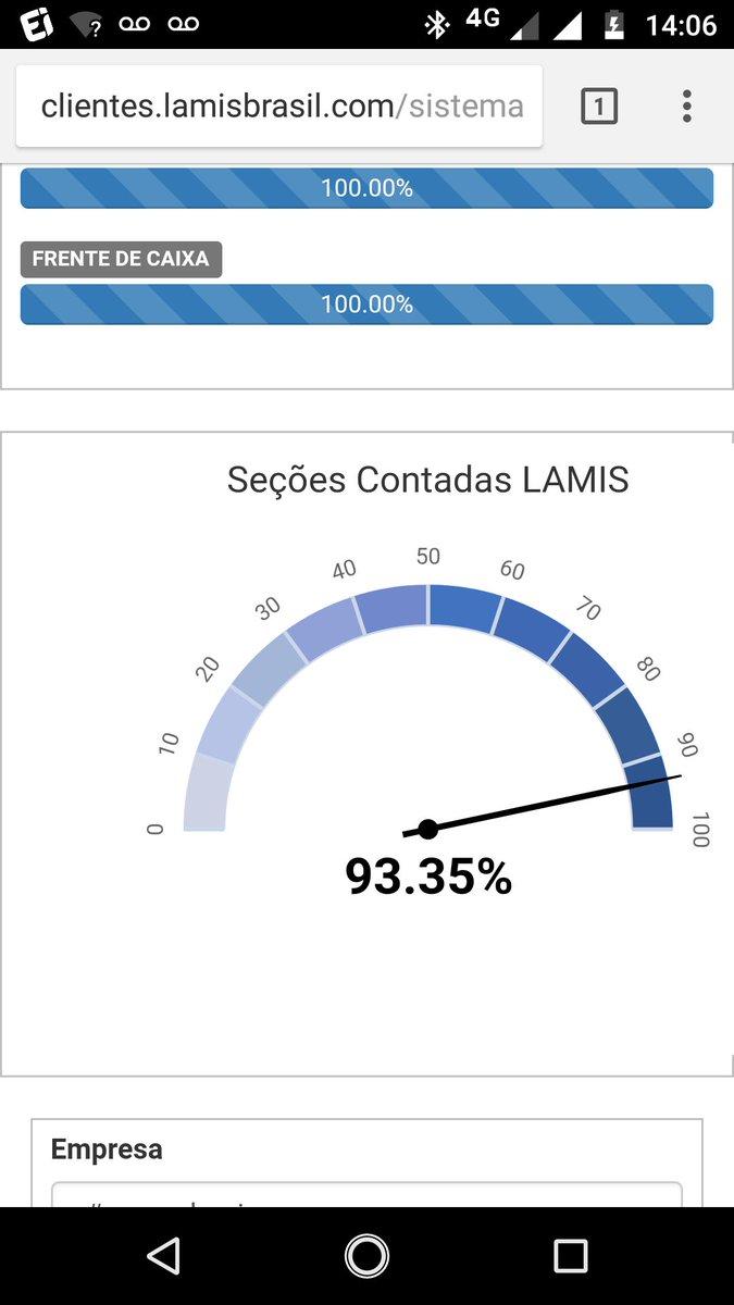 Resultado de imagem para lamis brasil