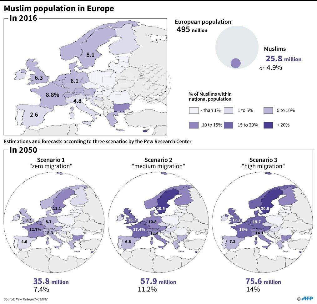 Прогноз количества мусульман в Европе