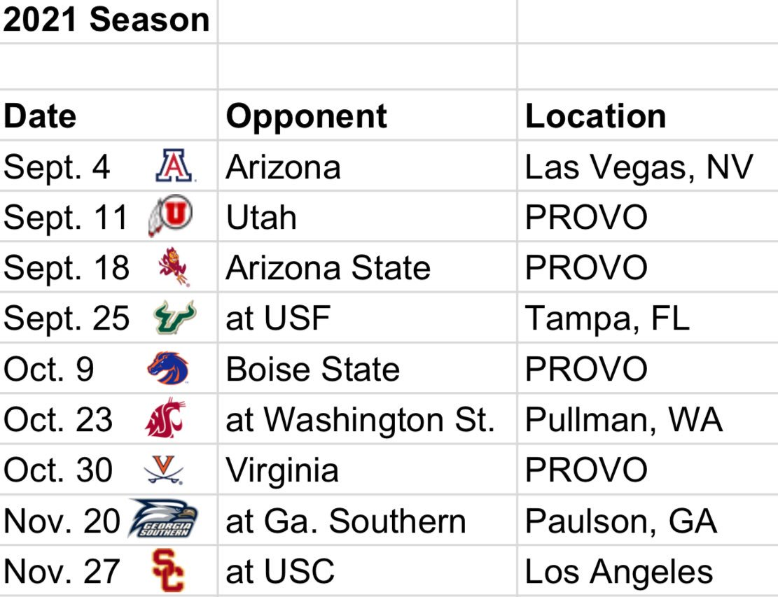 Arizona Football Schedule 2020 Mitch Harper on Twitter: