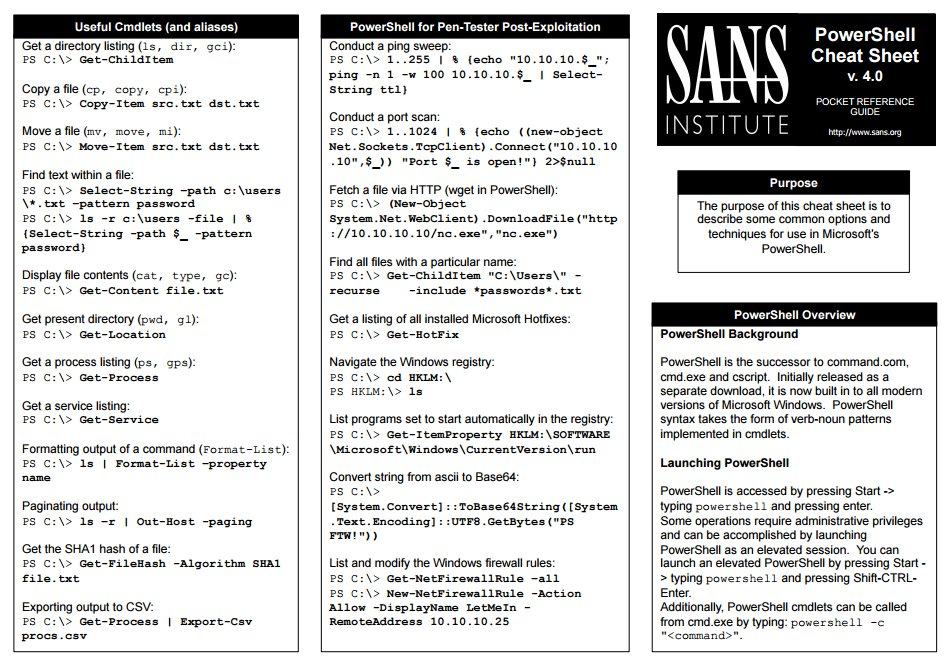 image relating to Password Cheat Sheet Printable known as SANS Pen Attempt upon Twitter: \