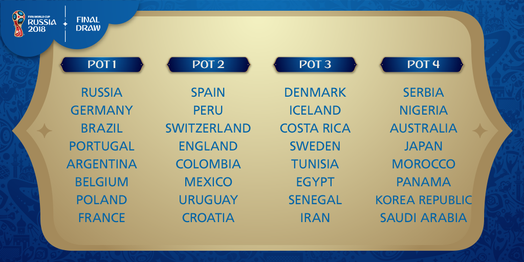 World Cup Draw, One African Side In 'Group Of Death'?