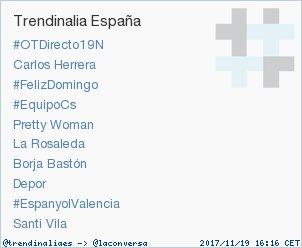 #EspanyolValencia acaba de convertirse en TT ocupando la 9ª posición en España. Más en https://t.co/K5DFqqcseW https://t.co/1KU7GTBRXC