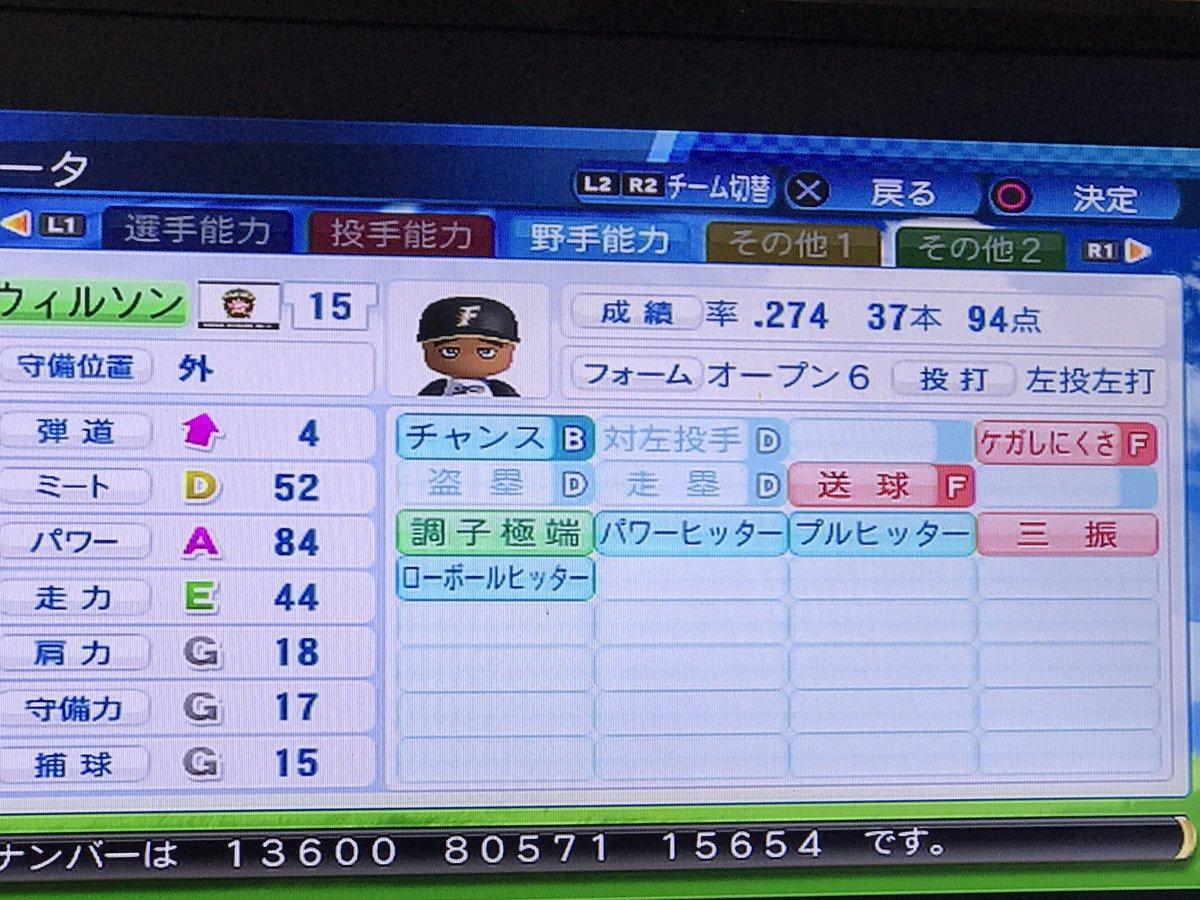 """義烈 on Twitter: """"ナイジェル・ウィルソン 日本ハム('97年) 打棒は ..."""