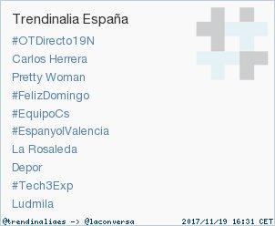 'Ludmila' acaba de convertirse en TT ocupando la 10ª posición en España. Más en https://t.co/K5DFqqcseW #trndnl https://t.co/RX39kCwDB3
