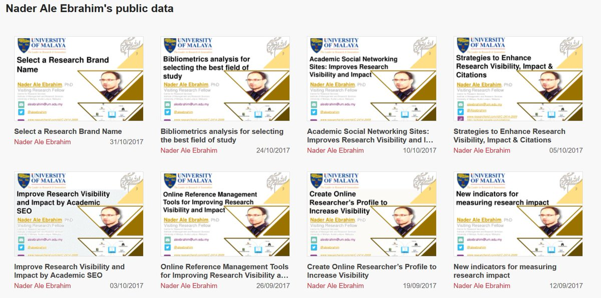 My presentations about #ResearchVisibility &amp; #ResearchImpact is close to reach 29,000 downloads (Now is 28,998)  https:// figshare.com/authors/Nader_ Ale_Ebrahim/100797 &nbsp; … <br>http://pic.twitter.com/YOLc83ZbIf