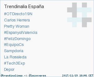 'Sampdoria' acaba de convertirse en TT ocupando la 7ª posición en España. Más en https://t.co/K5DFqqcseW #trndnl https://t.co/70h5g5eDs4