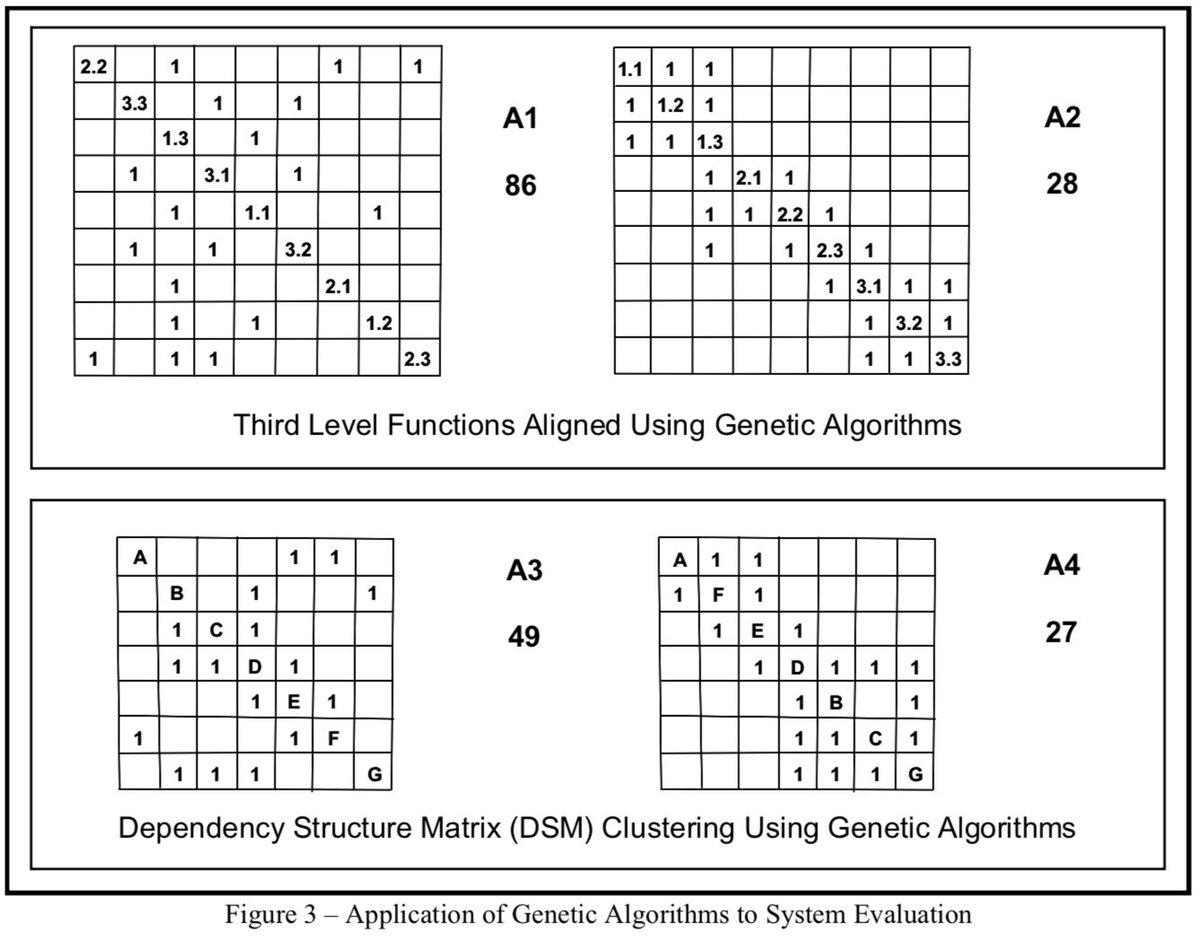 pdf kognitive