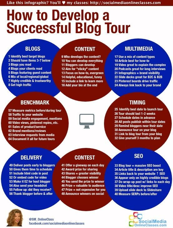 How to #Develop a Successful #Blog tour #Marketing #DigitalMarketing #SMM #SEO #Blogging #Internet #InternetMarketing #MakeYourOwnLane #Mgvip #Defstar5 #SocialMedia #Contentmarketing #GrowthHacking #SocialMediaMarketing #Onlinemarketing #Emailmarketing #Videomarketing #SPDC<br>http://pic.twitter.com/VrZ6uS0zLV