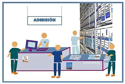 Tema 06 Celadores Online... Servicio de Admisión y Atención al Paciente DPDzXRfW4AAxii4