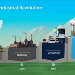 RT DaveRubal: RT ParallelRecruit: Good Illustration of the 4th Industrial Revolution  #IoT #IIoT #DigitalTransformation #Industry40 #AI #MachineLearning #mobile #SmartCities #SmartCity #Digital Fisher85M evankirstel SpirosMargaris