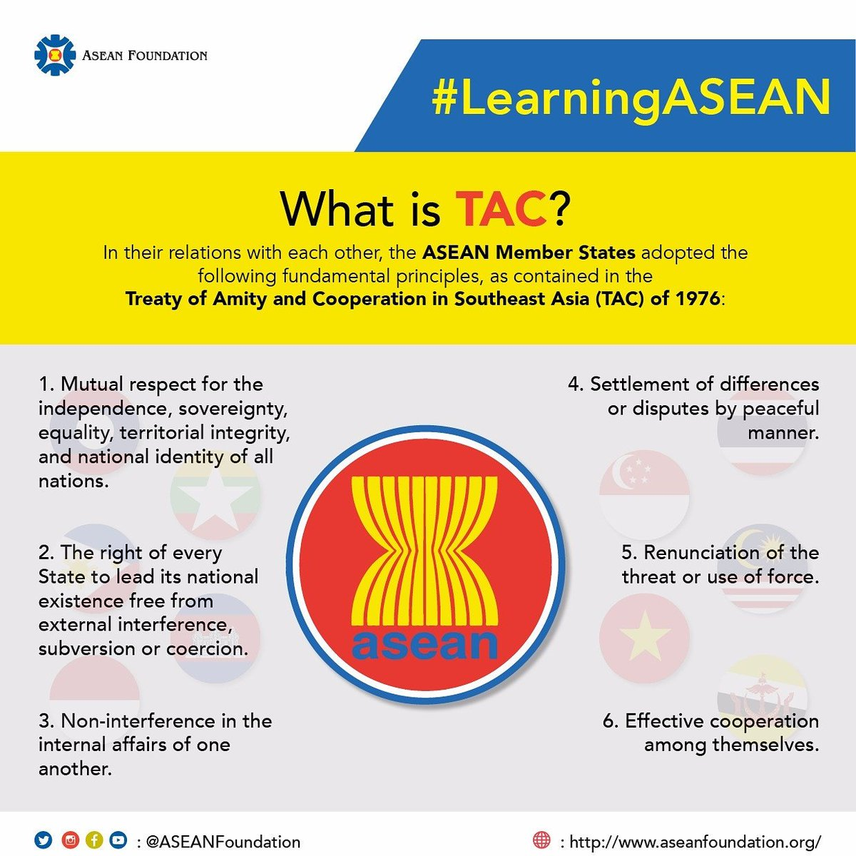 ... Southeast Asian countries established by the founding members of the  Association of Southeast Asian Nations (ASEAN), a geopolitical and economic  ...