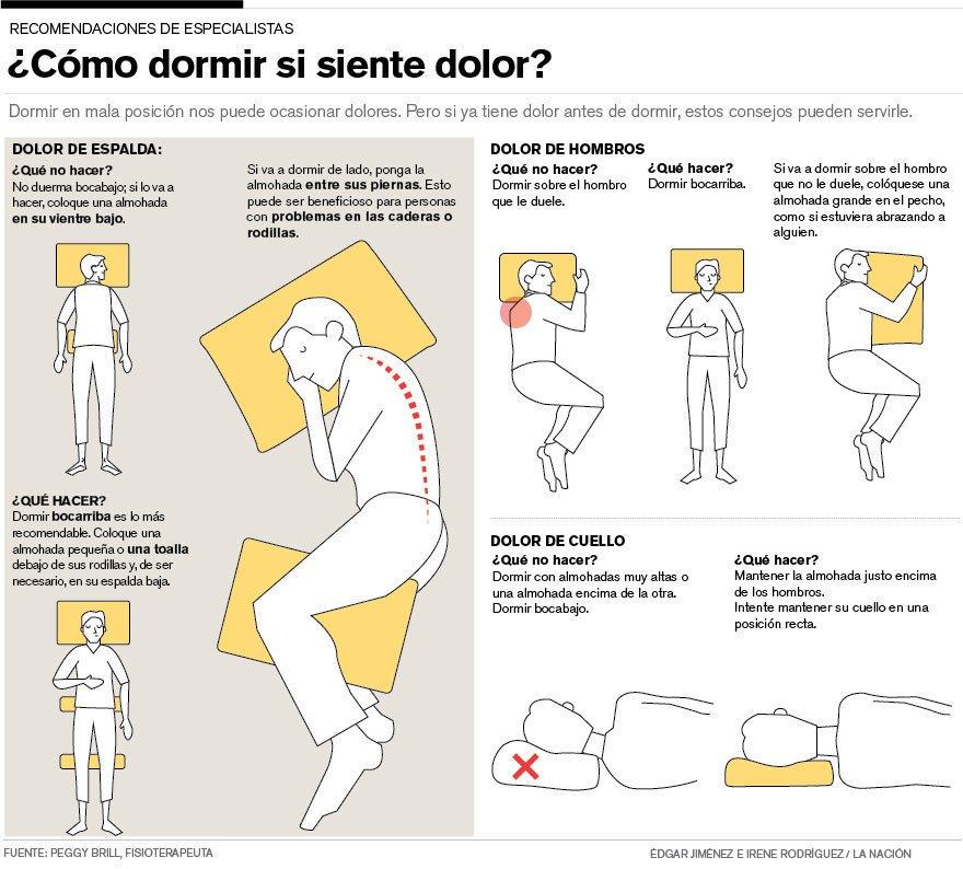 Top 4 lecciones sobre dolor de espalda baja para aprender antes de llegar a 30