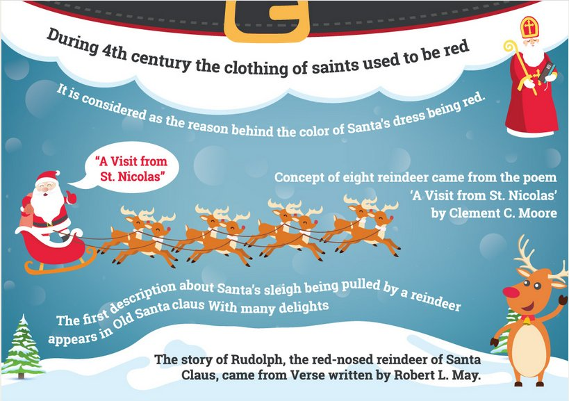 Dealslands Uk On Twitter The Name Of Santa Claus Originated From