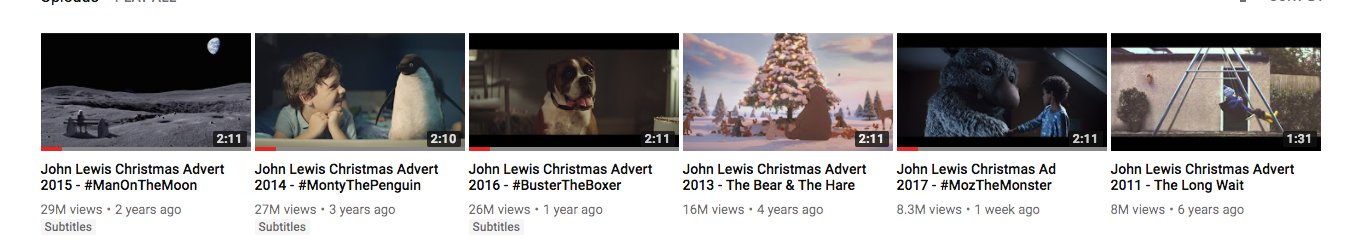 John Lewis Xmas ads by number of views https://t.co/laZvxSyJxo