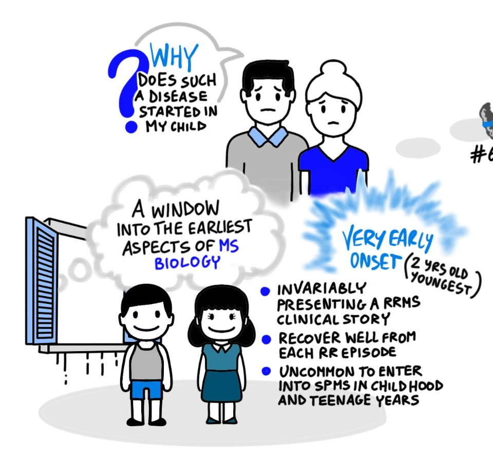 coming soon... a new piece of #videoscribing #MRI #MS #pediatrics #children #neurology #meded #visualthinking #visuallearning #scicomm #videoscribeapp #storyboard<br>http://pic.twitter.com/Ye9Kn77Amb