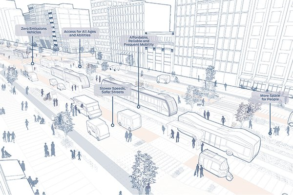 How to #design streets for humans — and #self-driving #cars. Will #cable-free #elevators change #building design?   http:// mailchi.mp/cmdgroup/how-t o-design-streets-for-humans-and-self-driving-cars?e=29b64c99e8 &nbsp; …  @NACTO @ibigroup @thyssenkrupp_en @ConstructConnx<br>http://pic.twitter.com/xA6oHpMblD