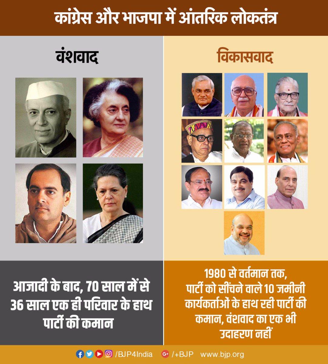 कांग्रेस और भाजपा में 'आंतरिक लोकतंत्र'...
