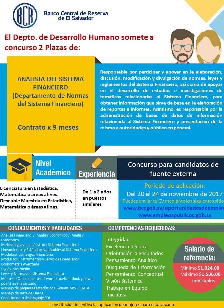 Banco Central SV on Twitter: \