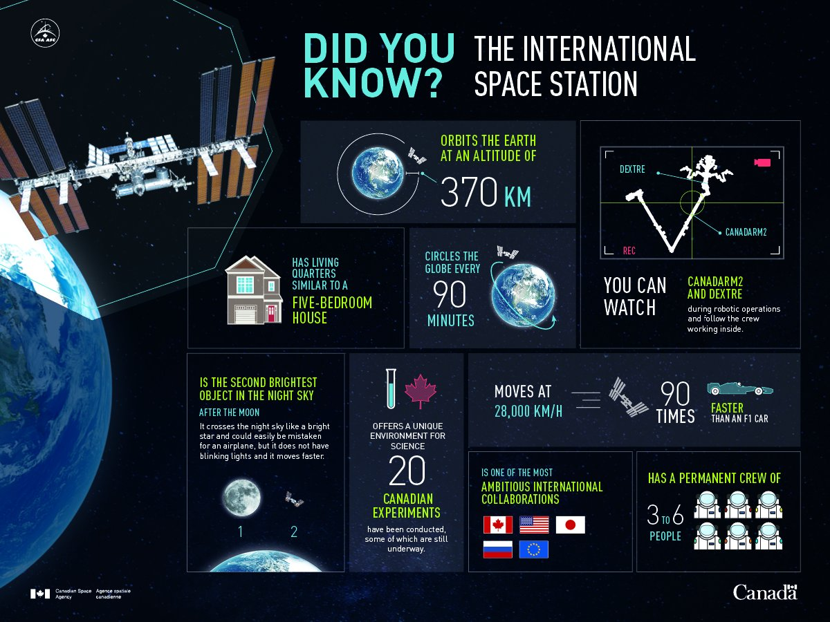the solar space station facts information and pictures - HD1200×900