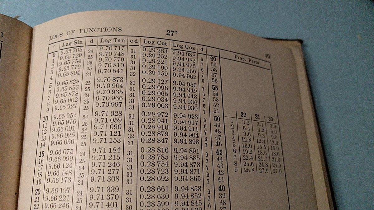 Log Tables Book