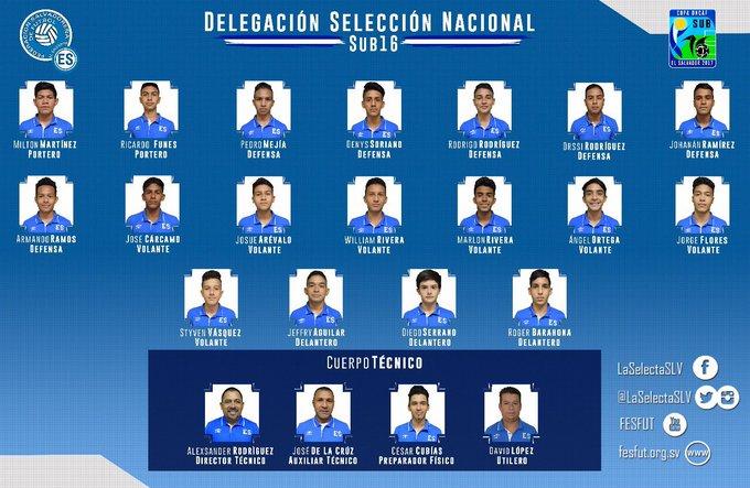 Sub-16: Campeonato Centroamericano - El Salvador 2017. DPGJdsyV4AAOlFu