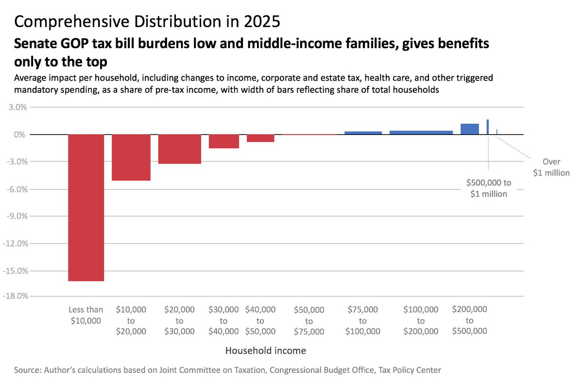 an analysis of no new taxes Complied by americans for tax reform washington, dc --obamacare contains 20 new or higher taxes on american families and small businesses arranged by their respective sizes according to cbo scores, below is the total list of all $500 billion-plus in tax hikes (over the next ten years) in obamacare, their effective dates, and where to find them in the bill.