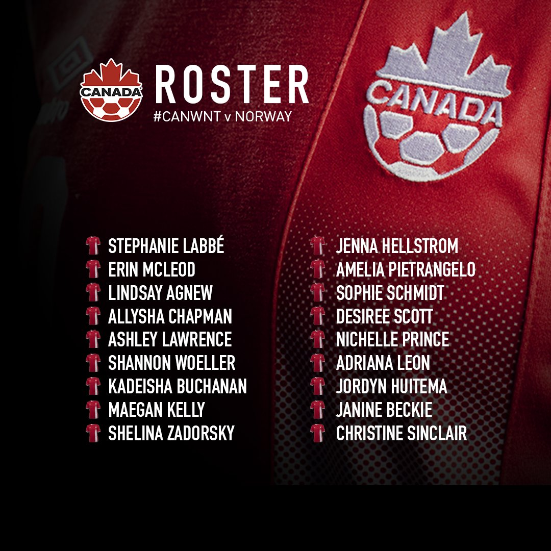 Here's the roster for #CANWNT v  Norway...