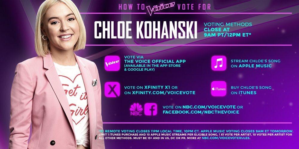 Vote for @ChloeKohanski here!! #TeamBlake #VoiceTop12  Get her song on iTunes here: https://t.co/ITluQ111Ur https://t.co/1QQhvGVUcN