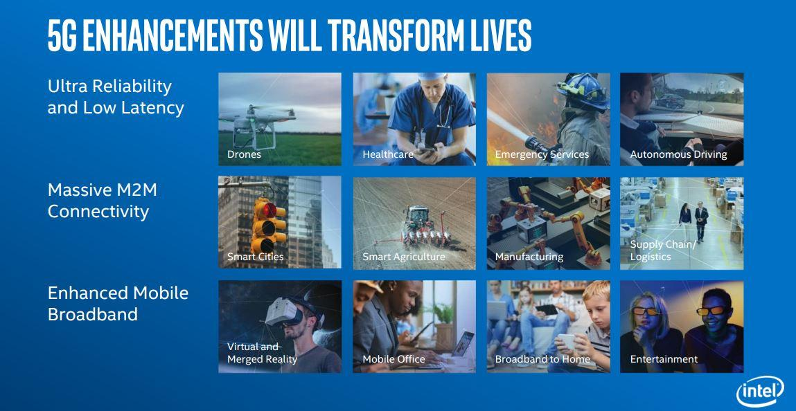 hotinsm #5G networks will do more than connect mobile phones, it will enable a smarter, more connected society that transforms lives. <br>http://pic.twitter.com/tEfL5AsgiS  http:// acsonline.be  &nbsp;   #informatique #bonplan #PC #Cdiscount #marketing #ecommerce #socialmédia #HighTech #smallbiz #s…