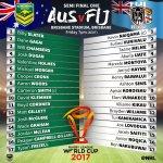 Team lists for @Kangaroos vs @fijirugbyleague:    #RLWC2017  #NRL