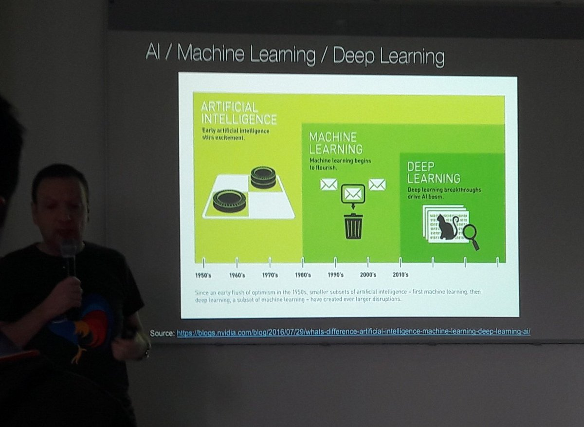 #AWSTransformationDay Talk sur Intelligence Artificielle, Machine Learning &amp; Deep Learning par @julsimon a #Nantes <br>http://pic.twitter.com/TCT1MO83nv
