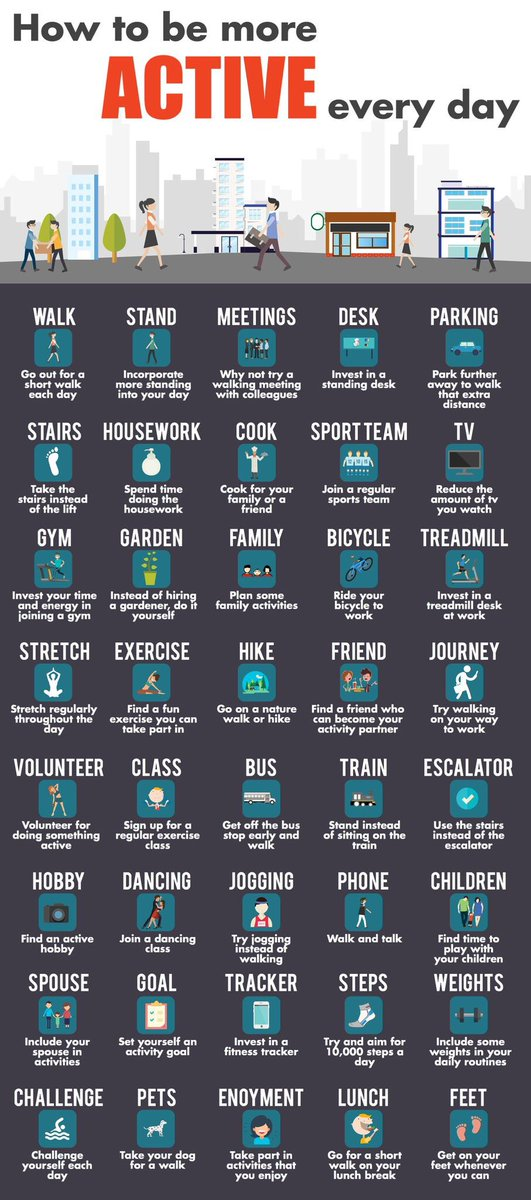 Improve your #physical &amp; #mental #wellbeing by being more active every day; at your workplace, at home or out and about...your choice! #movemore #sitless #Active10<br>http://pic.twitter.com/f4SWaRzcis