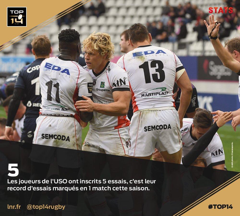 #TOP14, J10   #Stats ► Un @OyonnaxRugby...