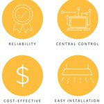 Unlocking ROI: Understanding The Complete Return on Smart Building Investments https://t.co/5vAawh3u8y