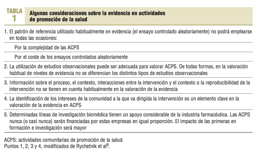 RT @rcofinof: Salud Comunitaria basada en la evidencia https://t.co/IcZhv4LqIf https://t.co/6XWeWo1VlH