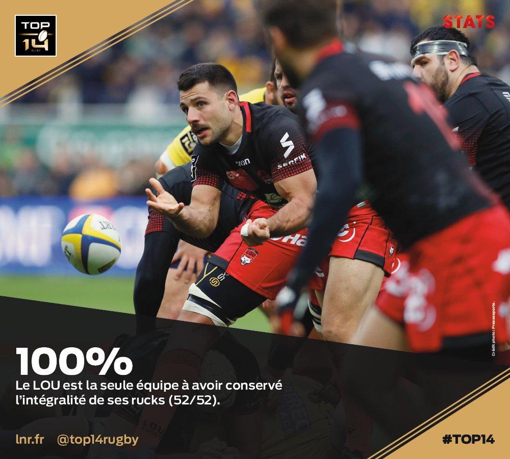 #TOP14, J10   #Stats ► 💯% d'efficacité p...