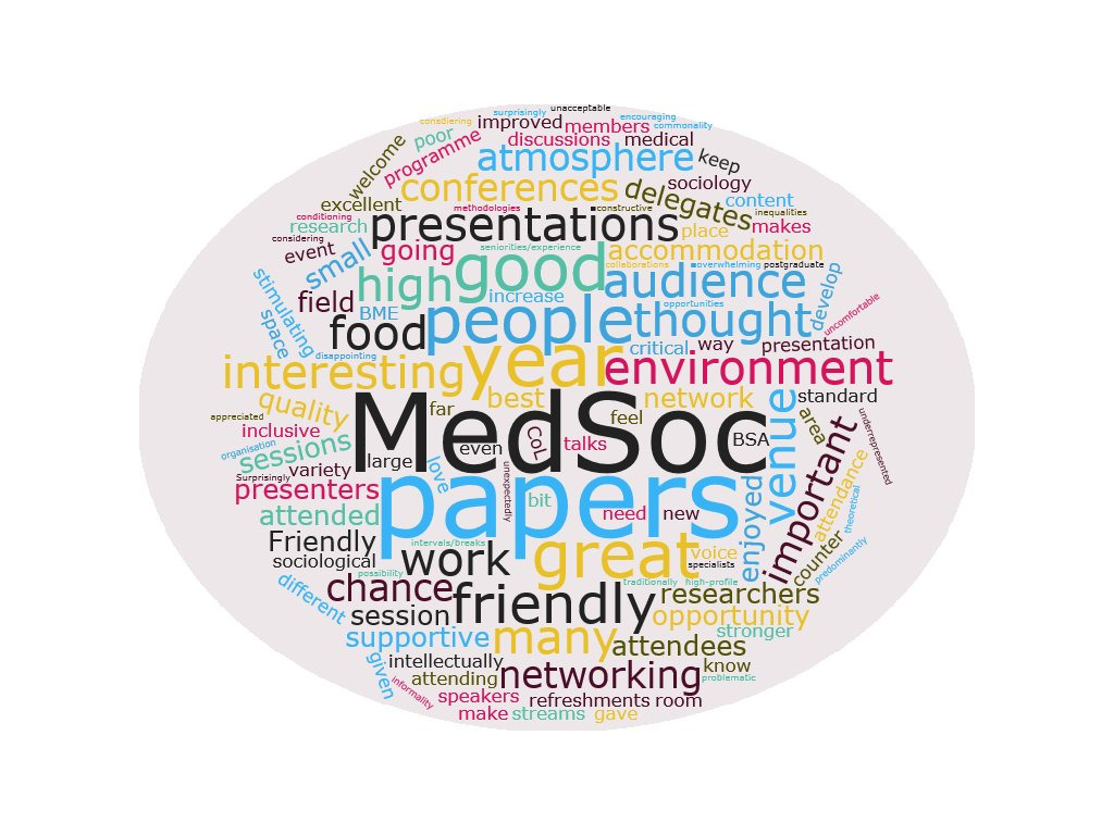 Some #feedback from #Medsoc2017! <br>http://pic.twitter.com/OtnzXz4LHq