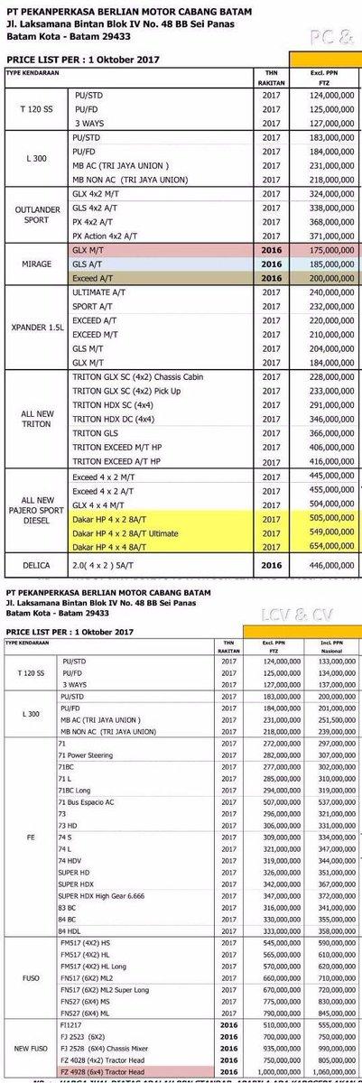 update harga mitsubishi area batam kepri, oktober november 2017