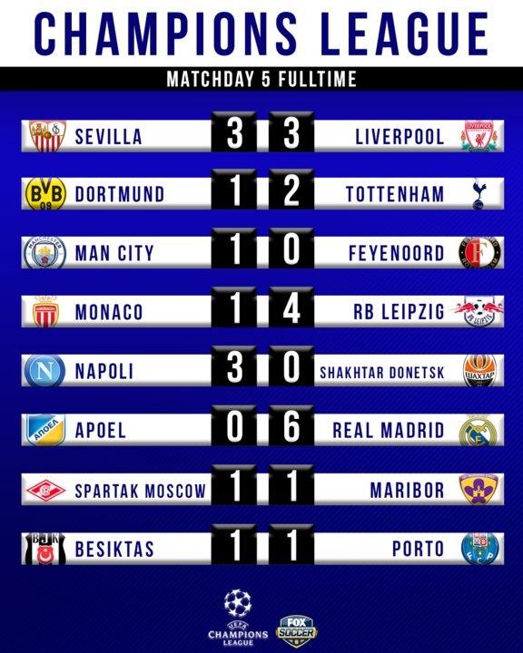 Liverpool 4 0 Borussia Dortmund Match Report Philippe: Borussia Dortmund V Tottenham Hotspur: Champions League