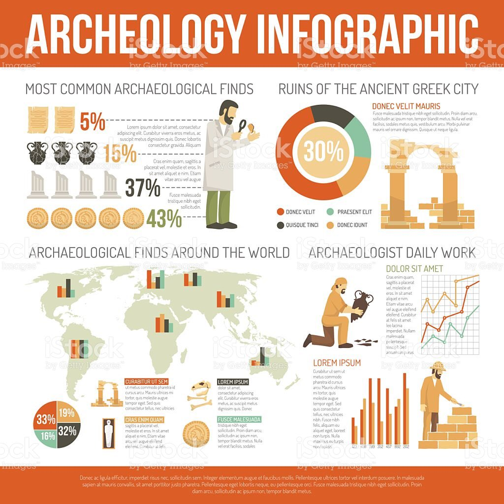 I wonder how many archaeological units out there would benefit from using #infographics to disseminate the findings from excavations to the wider public using these beautiful graphics along side site reports and monograph series publications? #archaeology #information #outreach<br>http://pic.twitter.com/DlckOF50Wq