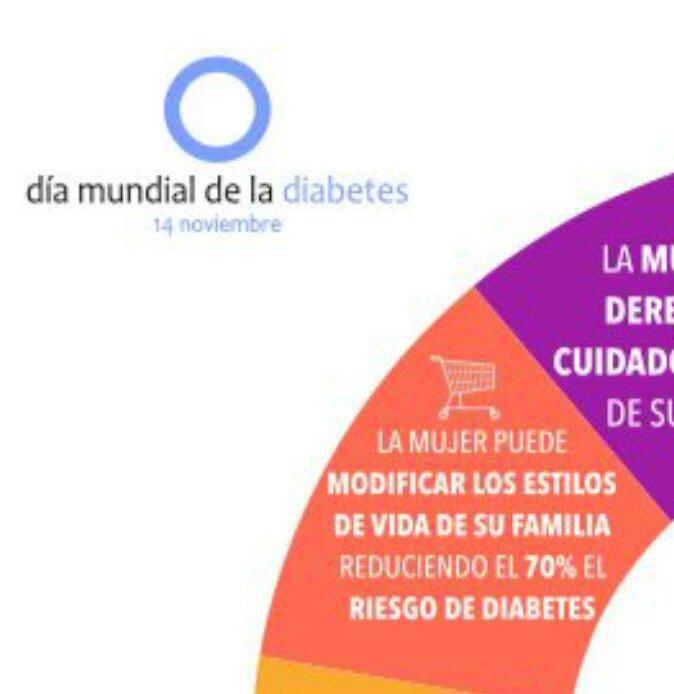 RT @T1DAreUs: Y el hombre no puede? Qué se lo impide? 😵😵 #DiaMundialDeLaDiabetes #MujeresYDiabetes https://t.co/Kjevl4x1Si