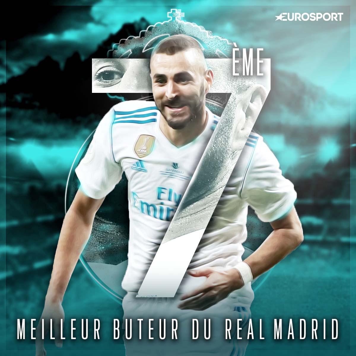 Benzema retrouve le chemin des filets à Nicosie et en profite pour s'inscrire un peu plus dans la grande histoire du Real Madrid #APORMA https://t.co/ymcViOITpf