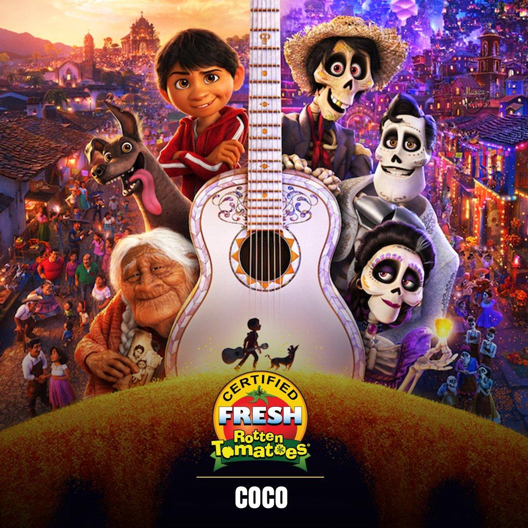 COCO (2017) | Disney-Pixar 3D Animated Movie