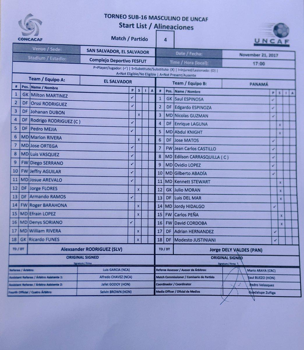 Sub-16: Campeonato Centroamericano - El Salvador 2017. DPMHBo_V4AUohlw